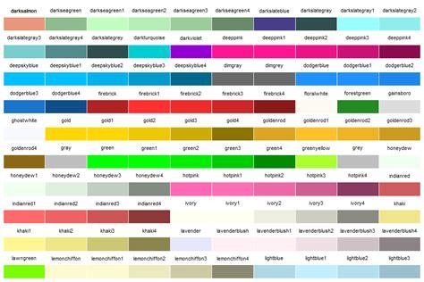 r colors r color chart 2 sgr