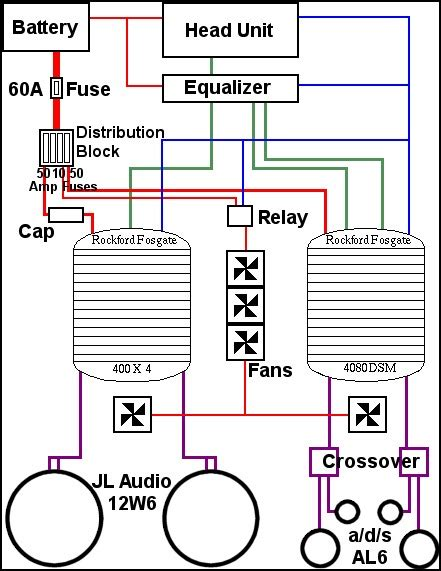 2002 Mitsubishi Eclipse Wiring Diagram Free Picture by Images Car Audio Wire Diagram Stereo Wiring Diagrams Free