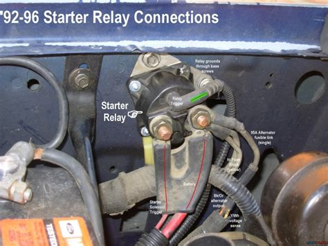 ford   starter solenoid wiring diagram wiring forums