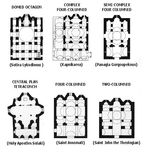 floor plans  examples   byzantine churches