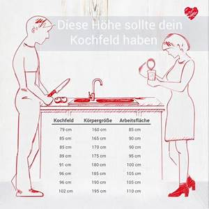 Arbeitsplatte Küche Höhe : die optimale arbeitsh he in der k che k che k che h he ~ Watch28wear.com Haus und Dekorationen