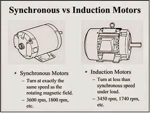 Synchronous Vs Induction Motors