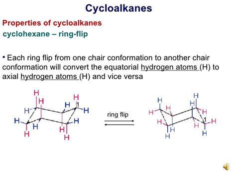 Chair Cyclohexane Ring Flip by Cl1810 Week 3
