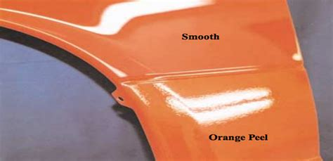 What Is Orange Peel? And How Do You Fix It?