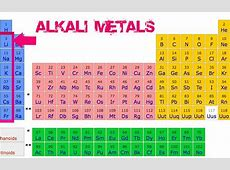 The general properties of the alkali metals in the modern