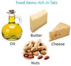 Fat Rich Foods Balanced diet on emaze Dietary Fats