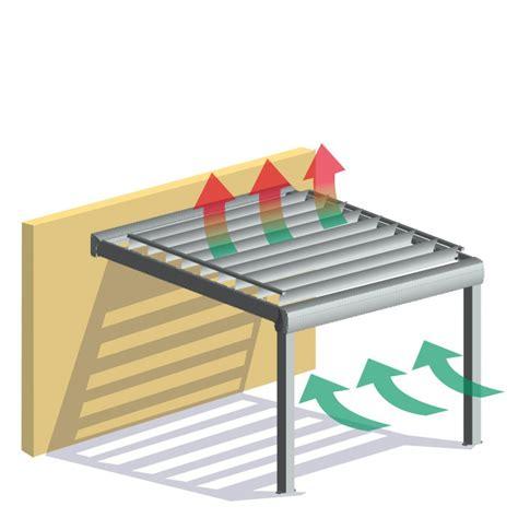 pergola bioclimatique pas cher en kit l 4 x a 4 09 direct