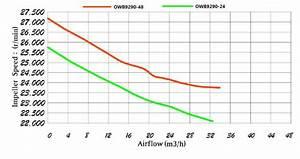 Diagram  12 Pole Brushless Dc Motor Winding Diagram Wiring Full Version Hd Quality Diagram