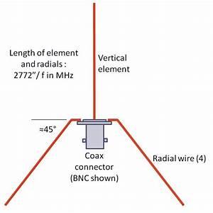 Radio Electronics Magazine Circuit Diagrams