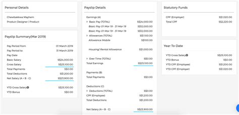 A payslip contains a huge amount of information and can be confusing quite times. 22+ Payslip Template Singapore - Templatesz234