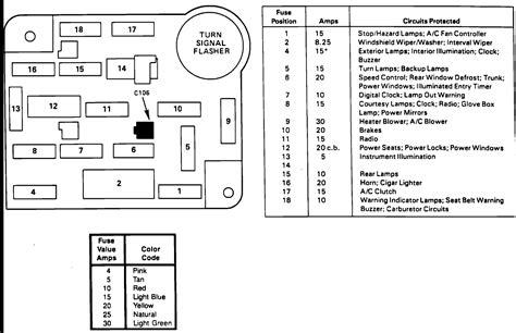 1992 E350 Fuse Box Diagram by 1993 E350 Fuse Box Diagram Wiring Library