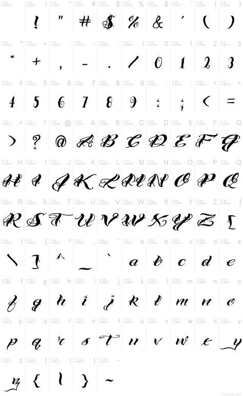 disegni tatuaggi piccoli da stare different types of letters levelings