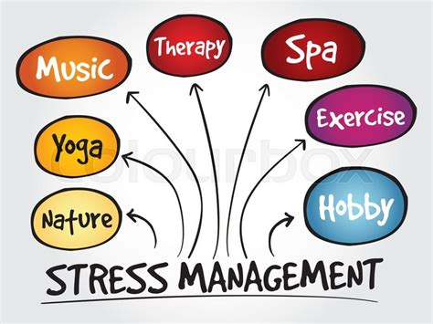 What Is Stress? Do You Know The Ways To Overcome It?