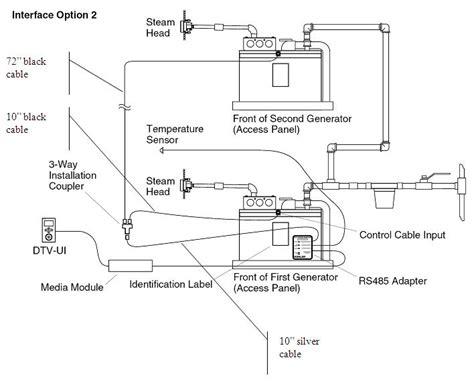 dtv and steam generator wiring diagrams kohler