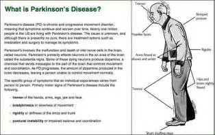 Parkinson Disease Symptoms