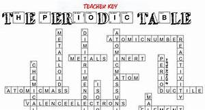Periodic Table Printable Periodic Table Metals Metalloids Nonmetals Jr High Teks 6