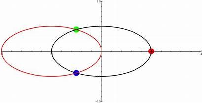 Three Points Oval Theorem Animation