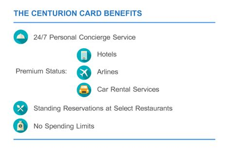 Maybe you would like to learn more about one of these? The Ultimate Guide To The American Express Centurion Card