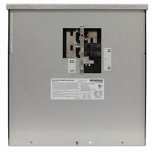 Manual Transfer Switches  U2014 Prime Suppliers
