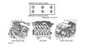 similiar 3 1 pontiac grand prix diagram keywords grand prix vacuum diagram on engine diagram for 02 grand prix 3 1