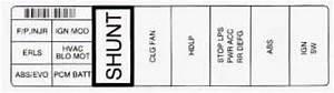 1998 Oldsmobile Regency Fuse Box Manual