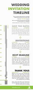 are you wondering when to send your wedding invitations With wedding invitation and rsvp timeline