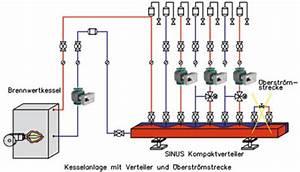 Elektrische Fußbodenheizung Teppich : elektrische fu bodenheizung unter laminat klimaanlage zu ~ Jslefanu.com Haus und Dekorationen