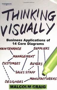 Thinking Visually Business Applications Of 14 Core Diagrams