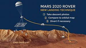 Entry, Descent, and Landing - Mars 2020 Rover