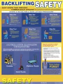 OSHA Workplace Safety Posters Free