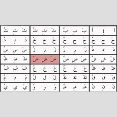 Arabic For Beginners Lesson 7  Pronunciation Of The Vowelled Arabic Letters Youtube