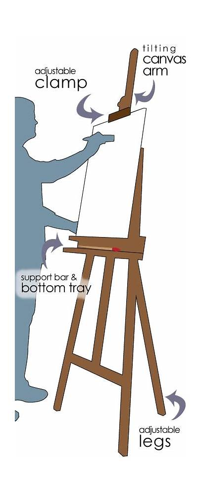 Easel Painting Setting Canvas Drawing Assemble Displays2go