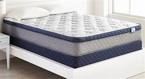 spring cheap queen mattress under 100 cheap queen With cheap firm king size mattress