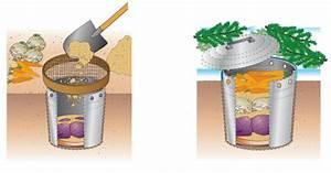 Kartoffeln Aufbewahren Küche : kartoffeln richtig lagern 5 tipps kartoffeln richtig ~ Michelbontemps.com Haus und Dekorationen