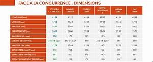 Garde Au Sol C3 : c3 aircross concurrence dimensions divers chicosaxo ~ Maxctalentgroup.com Avis de Voitures