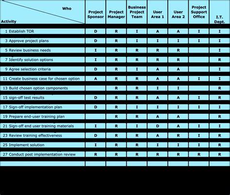 project matrix template excel exceltemplates