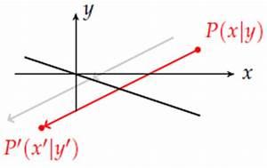 Abbildungsmatrix Berechnen : abbildungsmatrix f r abbildungen der ebene ~ Themetempest.com Abrechnung
