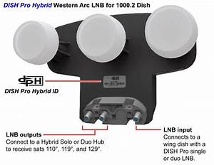 Dish Network Hybrid Lnbf For Hopper And Wally Systems