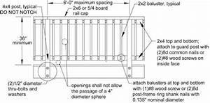 Deck Framing Details - Decks & Fencing - Contractor Talk