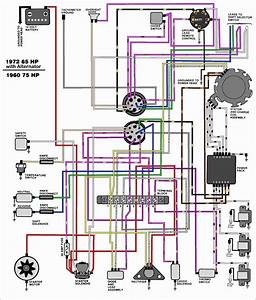 Mercury Outboard Ignition Switch Wiring Diagram  U2014 Untpikapps