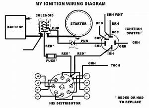 Wiring Diagram General Motors Hei Wiring Diagram
