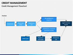 Credit Management Powerpoint Template