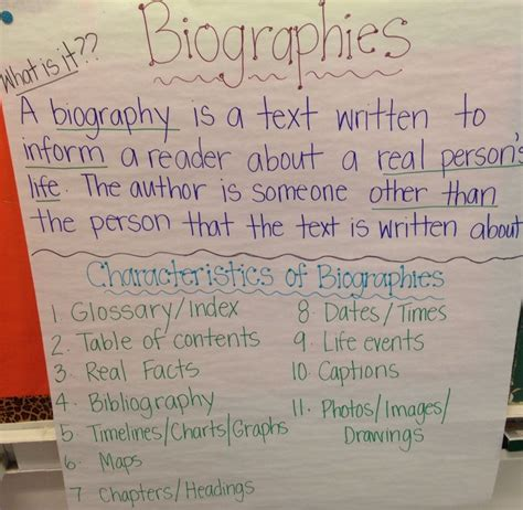 images  biography ela grade   pinterest