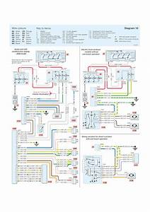 Peugeot 206 Schematic Wiring Diagrams Audio System  Electric Windows