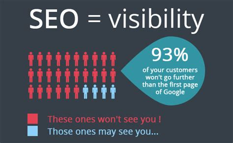 what is seo business what is seo and why is it essential for your business