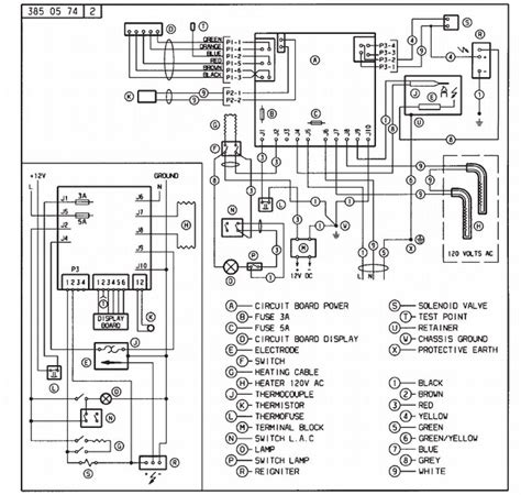 dometic refrigerator question irv2 forums