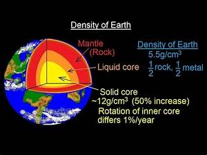 Astronomy - Ch. 9: Earth as a Planet (12 of 22) Earth's ...