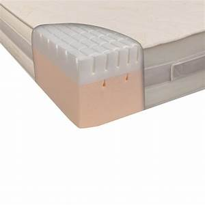 the best memory foam mattress With are memory foam mattresses better