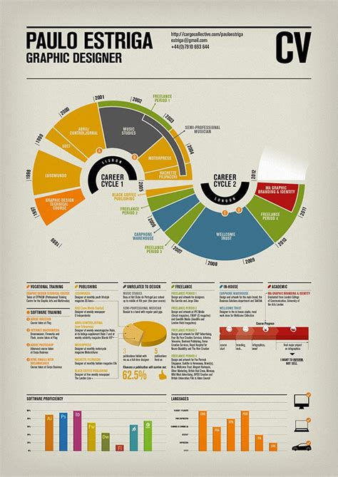 Great Visual Resume Exles by Infographic R 233 Sum 233 S 20 Great Exles Inspired Magazine