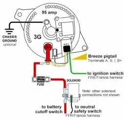 HD wallpapers wiring diagram ford ranger radio